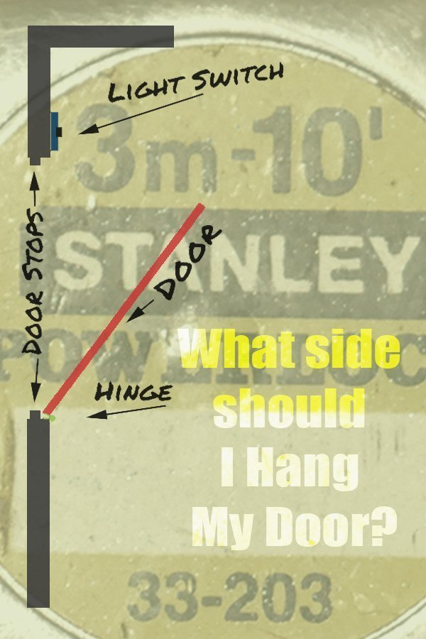 what side does the door hang? What is the hung side?