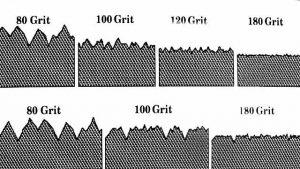 sandpaper-grits